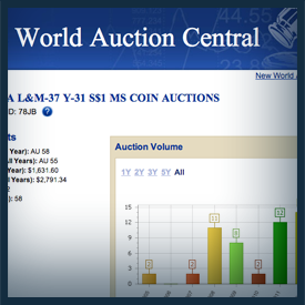 World Auction Central